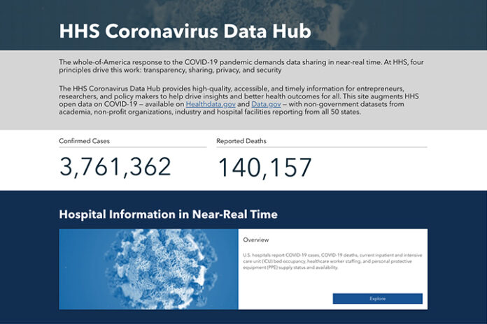 HHS Rolls Out New COVID-19 Data Dashboard