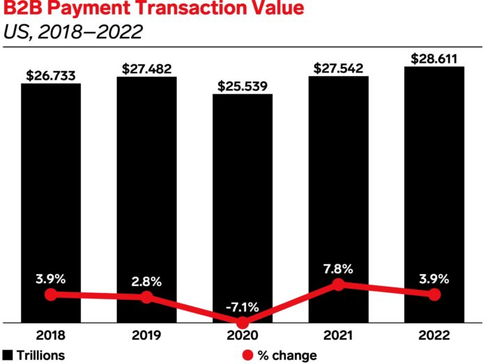 What JPMorgan's new request for pay service means for real-time payments